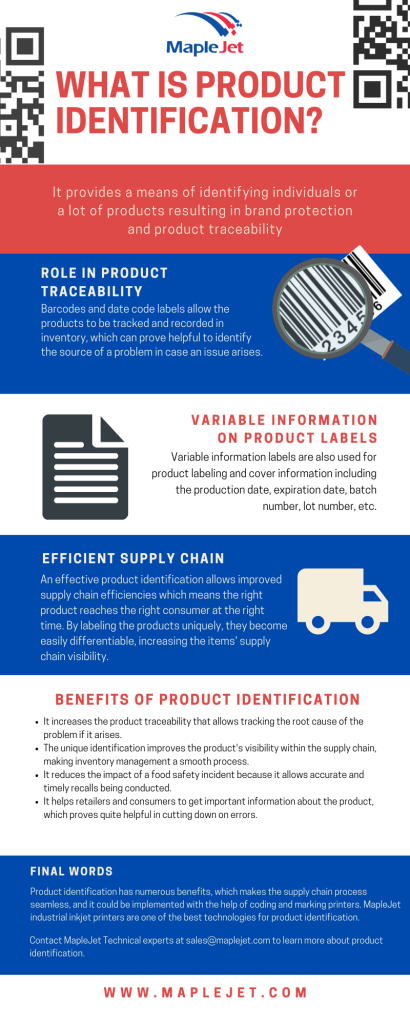 What is product identification?