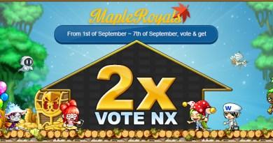 投票領兩倍 NX 活動延長