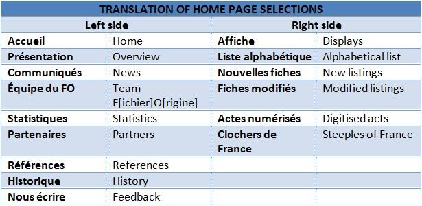 Home page translations