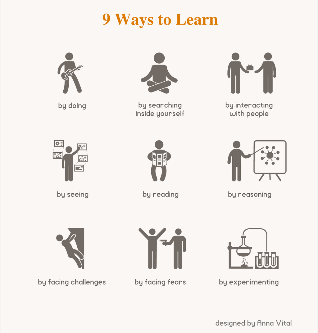 9 Ways to Learn. Which ones do you prefer? [Infographic