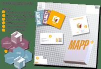 MAPP Negotiation set