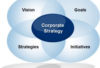 corporate-strategy