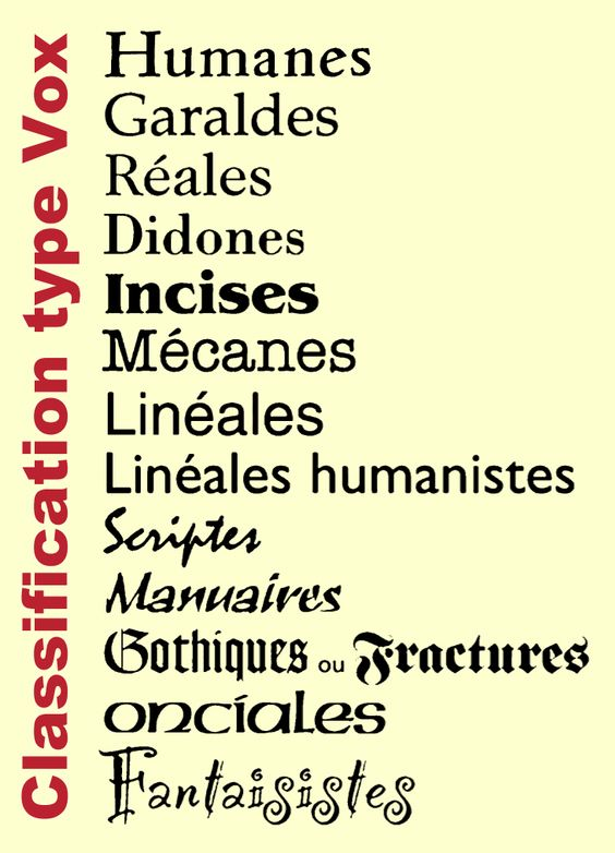 classification-vox