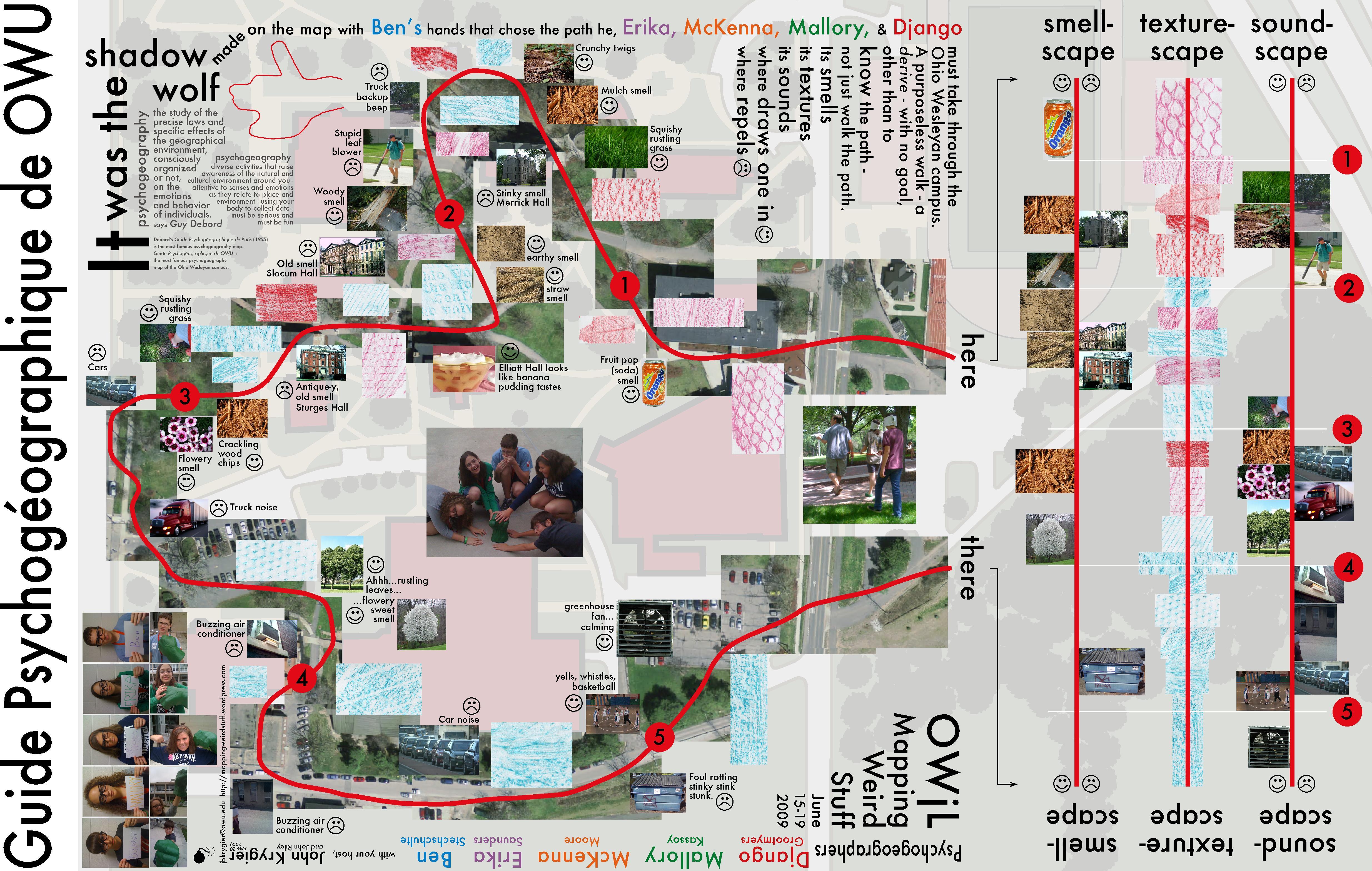 Sensory Mapping
