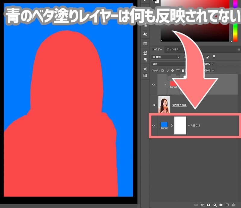 Photoshopのクリッピングマスク