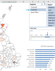 Design an interactive dashboard using pivot tables charts  map also how to create excel with slicers example rh maps for