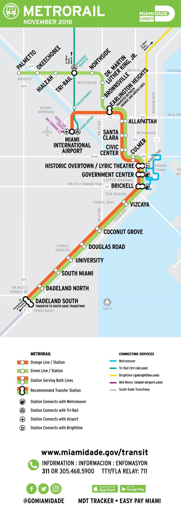 Miami rail map Miami train map Florida USA