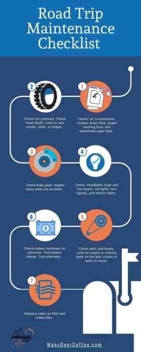 Road Trip Maintenance Checklist Infographic jpeg