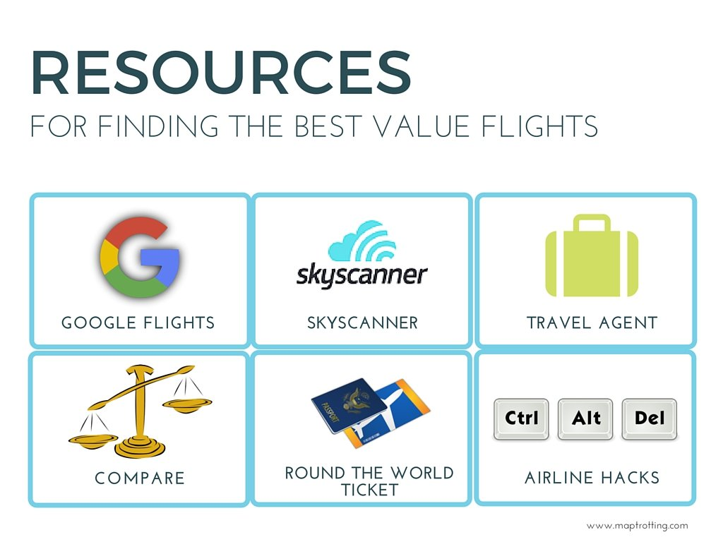 Booking_cheap_flights_resources