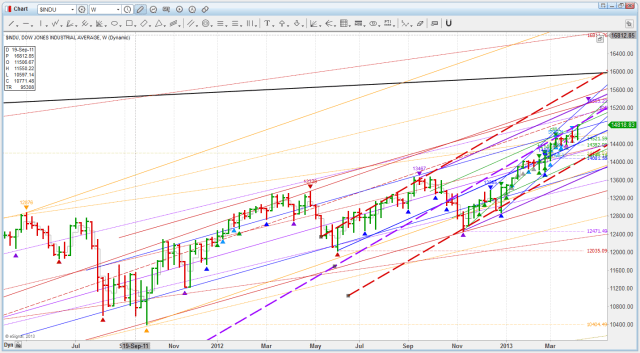 US DOW W012SP to D2