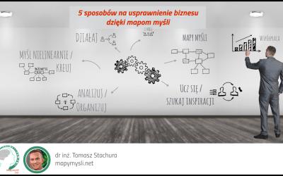 5 sposobów na usprawnienie biznesu dzięki mapom myśli