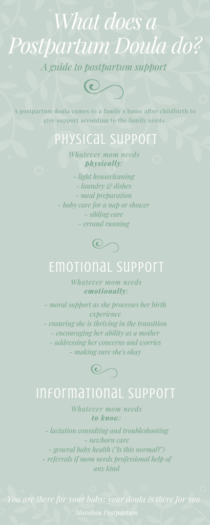 What does a Postpartum Doula Do? Infographic. They provide physical, emotional, and informational support to mothers after childbirth.
