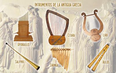 La imagen tiene un atributo ALT vacío; su nombre de archivo es grecia-instrumentos.jpg