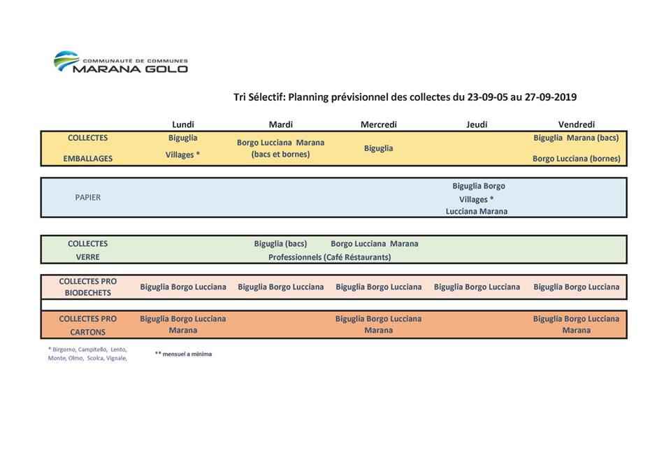 Planning Collecte, du 23/09 au 27/09/2019, Marana Golo