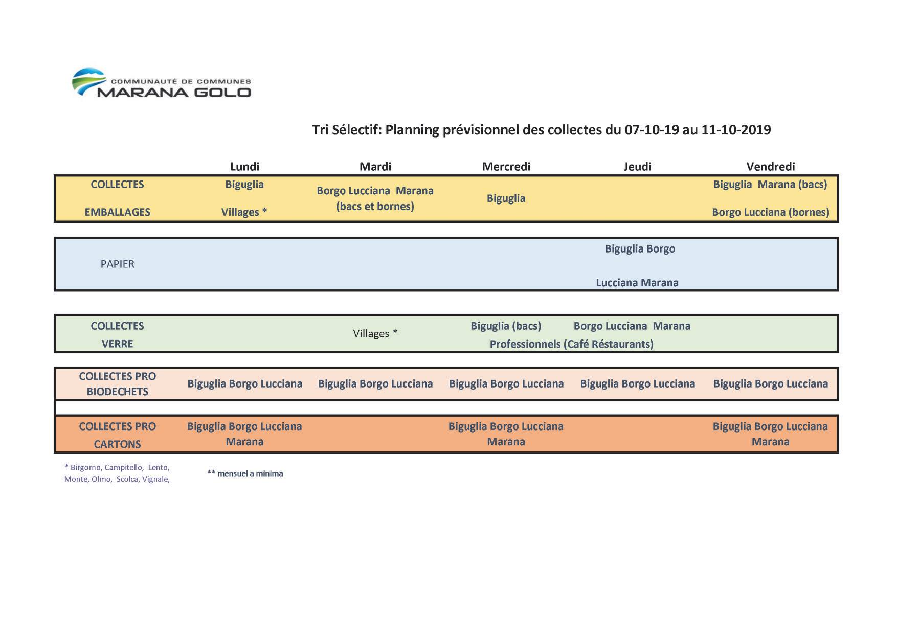 Planning Collecte, du 07/10 au 10/10/2019, Marana Golo
