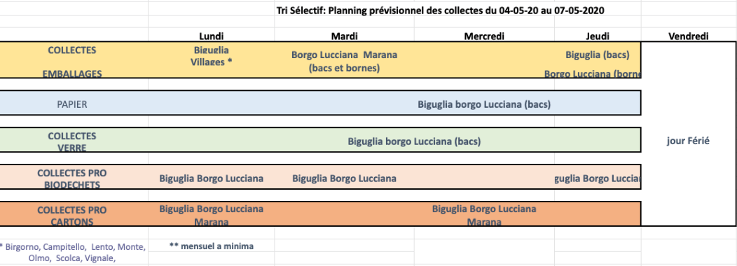 Planning Collecte, du 5 mai au 7 mai, CCMG