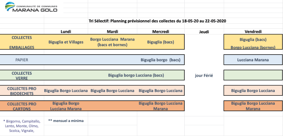 Planning Collecte, du 18 mai au 22 mai, CCMG