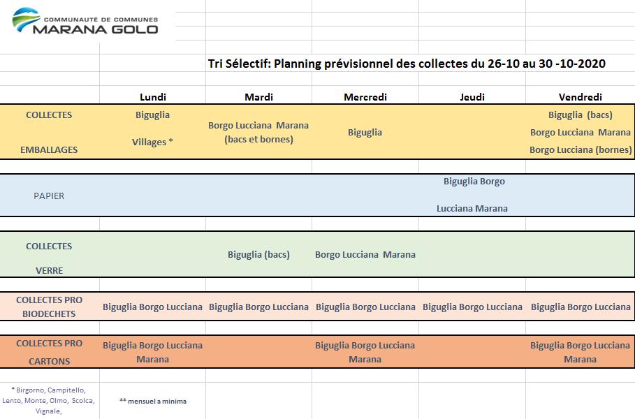 Planning des collectes, Du 26 au 30 octobre 2020