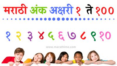 मराठी अंक अक्षरी 1 ते 100   Marathi Number Names