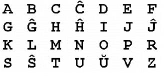 alphabet esperanto