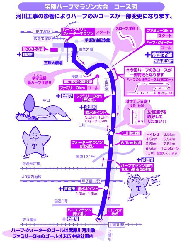 宝塚ハーフマラソン コース