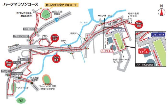 お伊勢さんマラソン コース図