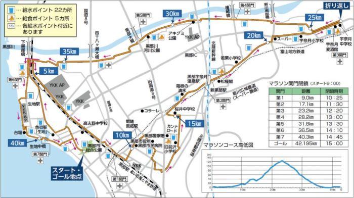 黒部名水マラソン コース