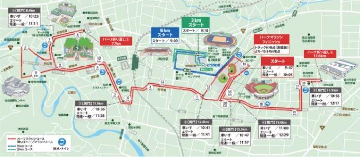 仙台国際ハーフマラソン コース