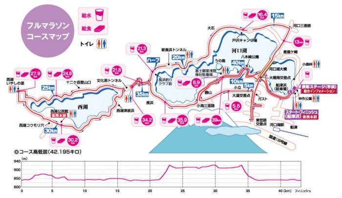 第7回富士山マラソン コース