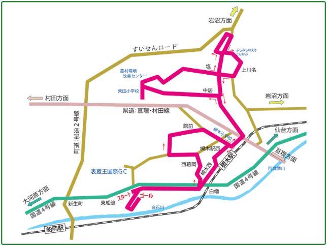 柴田さくらマラソン コース
