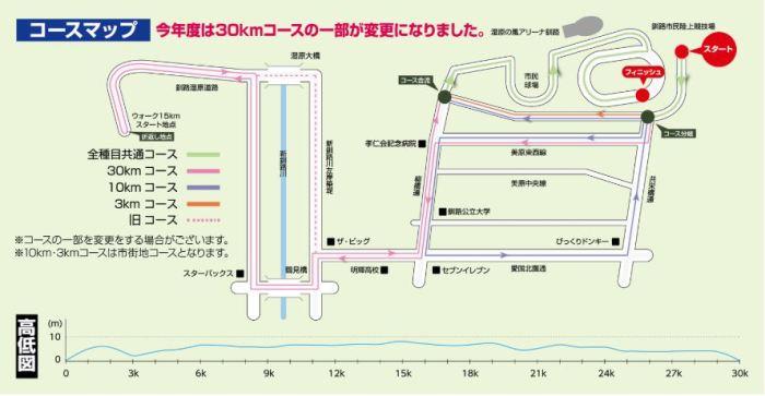 釧路湿原マラソン コース