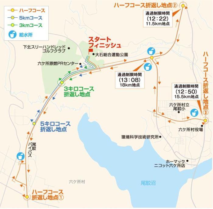 六ヶ所エネルギーパークマラソン コース