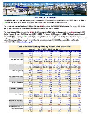Fl keys-commercial-real estate-report