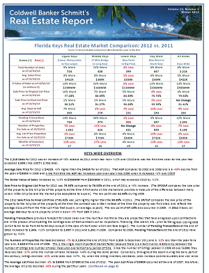 Coldwell Banker-FL Keys-Real Estate-Report