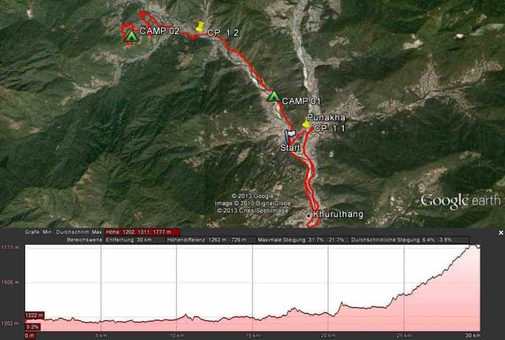 Global Limits Bhutan - The Last Secret - 200km Race Report 8