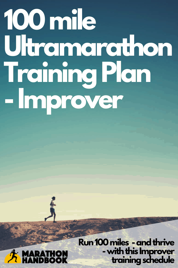 100 Mile Training Plan - Improver 1