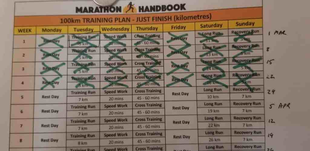 ultra marathon training plan snapshot
