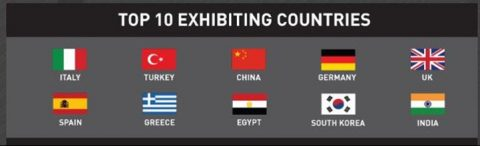 exhibiting-countries-in-construction-exhibition