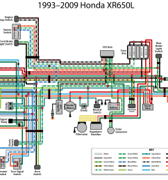 honda xr650l wiring diagram wiring diagram honda xr650l wiring diagram [ 4020 x 2700 Pixel ]