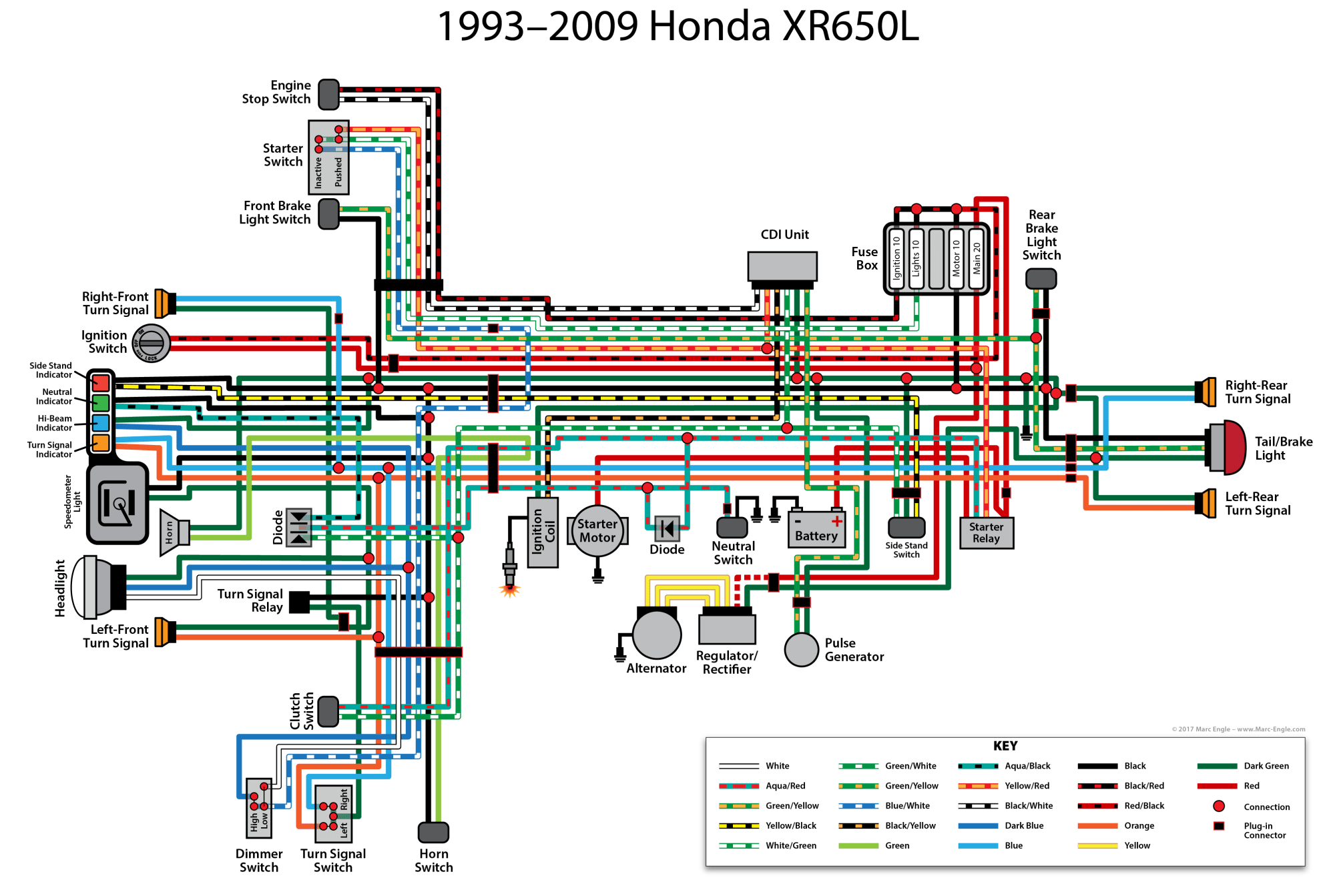 hight resolution of honda xr650l wiring diagram wiring diagram honda xr650l wiring diagram