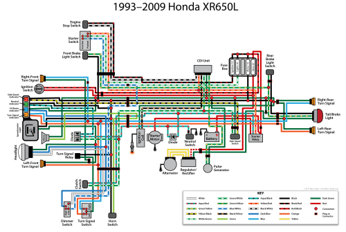 small resolution of honda xr650l wiring diagram wiring diagram honda xr650l wiring diagram