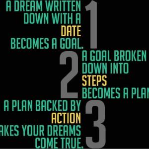 Goal, steps, action, HardCoreSuccessTraining.com