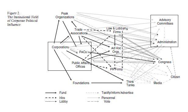 Methodology (process tracing), empirics (Kyoto) and theory