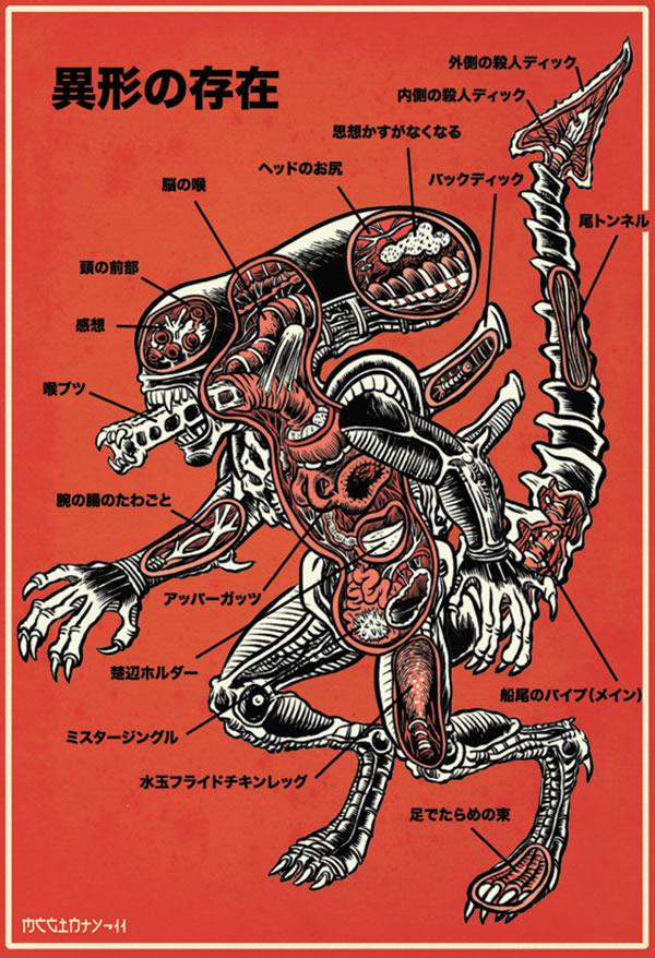Anatomía imaginaria de los monstruos del cine (1)