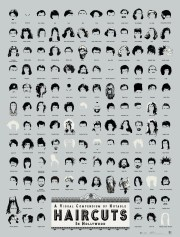 vintage mens haircut chart hairstyle