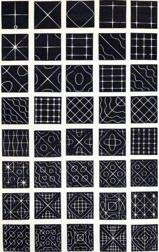 Ernst Chladni patrones