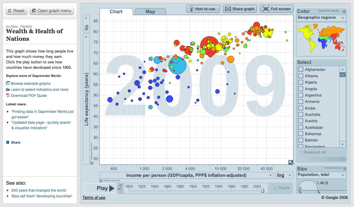 Marcin Ignac Is Data Visualization A Way Of Story