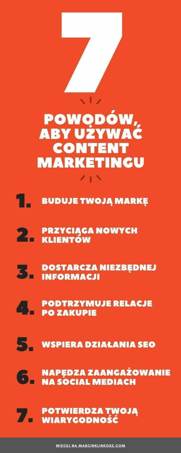 7 powodów dlaczego warto prowadzić content marketing