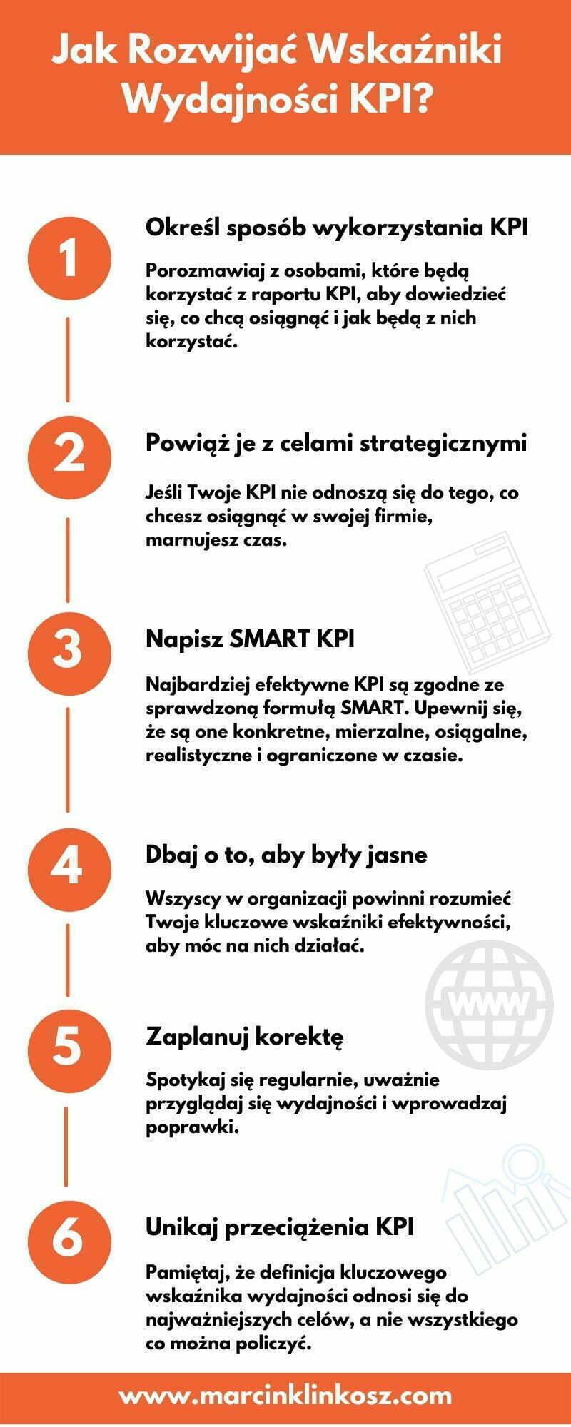 Jak Rozwijać Wskaźniki Wydajności KPI