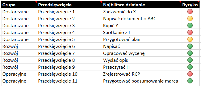 20150112_ogarnij_chaos_przeciazenie